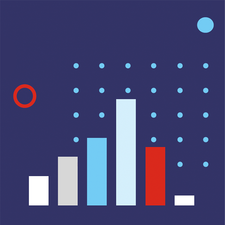 An illustration depicting a bar graph bell curve.